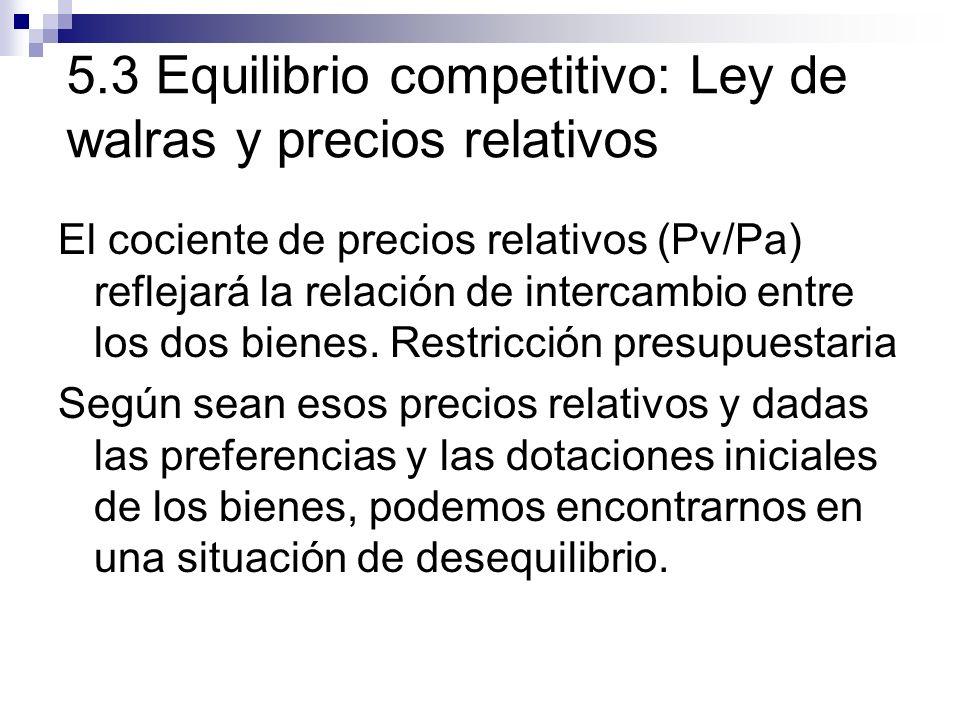 5.3 Equilibrio competitivo: Ley de walras y precios relativos El cociente de precios relativos (Pv/Pa) reflejará la relación de intercambio entre los
