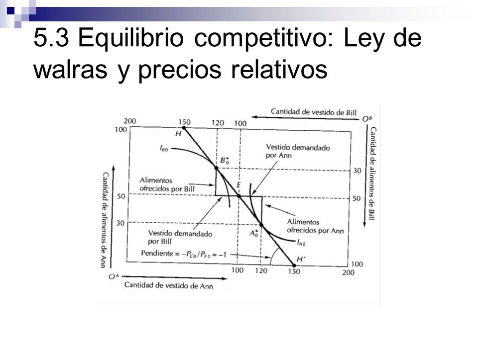 5.3 Equilibrio competitivo: Ley de walras y precios relativos