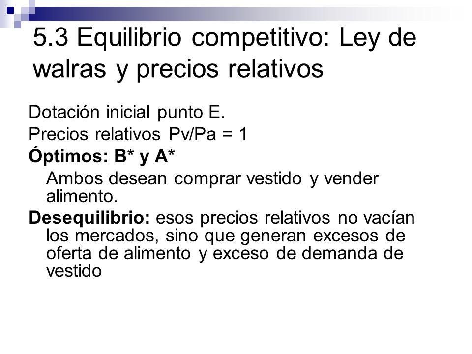 Dotación inicial punto E. Precios relativos Pv/Pa = 1 Óptimos: B* y A* Ambos desean comprar vestido y vender alimento. Desequilibrio: esos precios rel