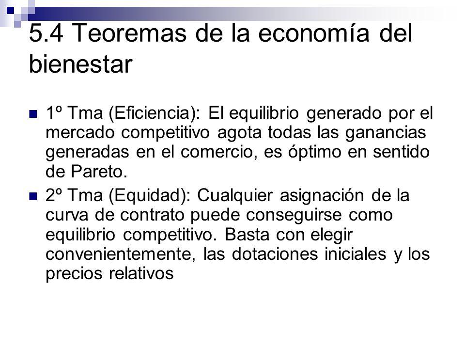 5.4 Teoremas de la economía del bienestar 1º Tma (Eficiencia): El equilibrio generado por el mercado competitivo agota todas las ganancias generadas e