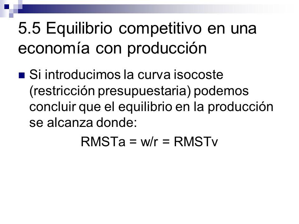 5.5 Equilibrio competitivo en una economía con producción Si introducimos la curva isocoste (restricción presupuestaria) podemos concluir que el equil