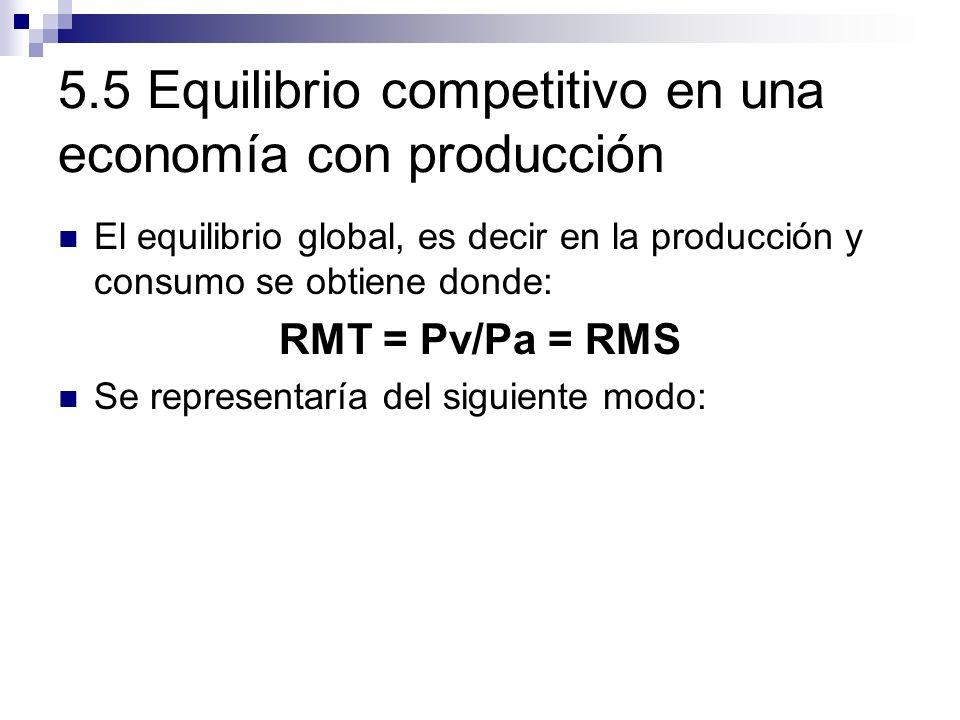 5.5 Equilibrio competitivo en una economía con producción El equilibrio global, es decir en la producción y consumo se obtiene donde: RMT = Pv/Pa = RM