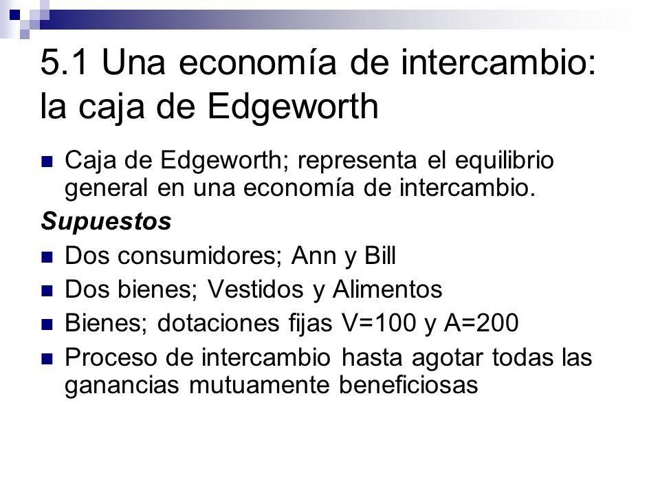 5.1 Una economía de intercambio: la caja de Edgeworth Caja de Edgeworth; representa el equilibrio general en una economía de intercambio. Supuestos Do