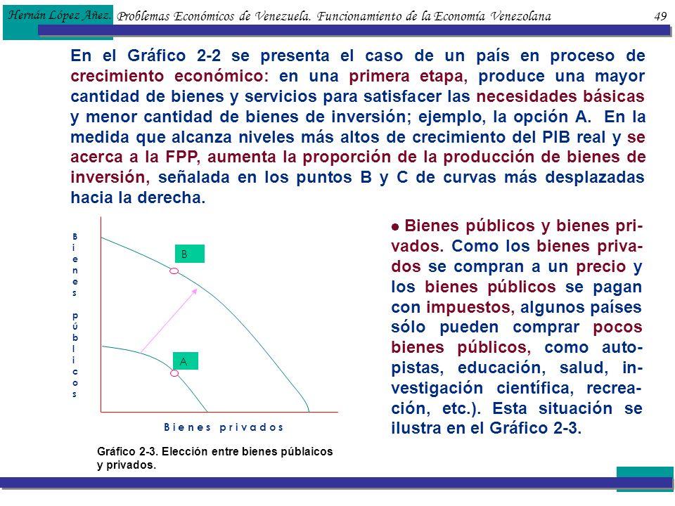Problemas Económicos de Venezuela. Funcionamiento de la Economía Venezolana 49 Hernán López Añez. En el Gráfico 2-2 se presenta el caso de un país en