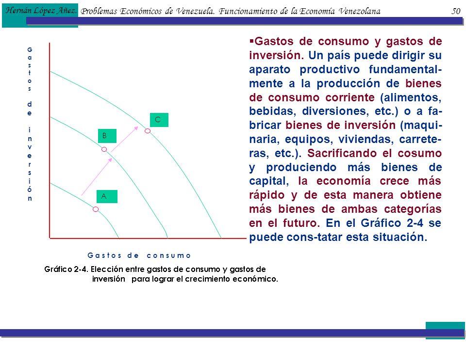Problemas Económicos de Venezuela. Funcionamiento de la Economía Venezolana 50 Hernán López Añez. Gastos de consumo y gastos de inversión. Un país pue