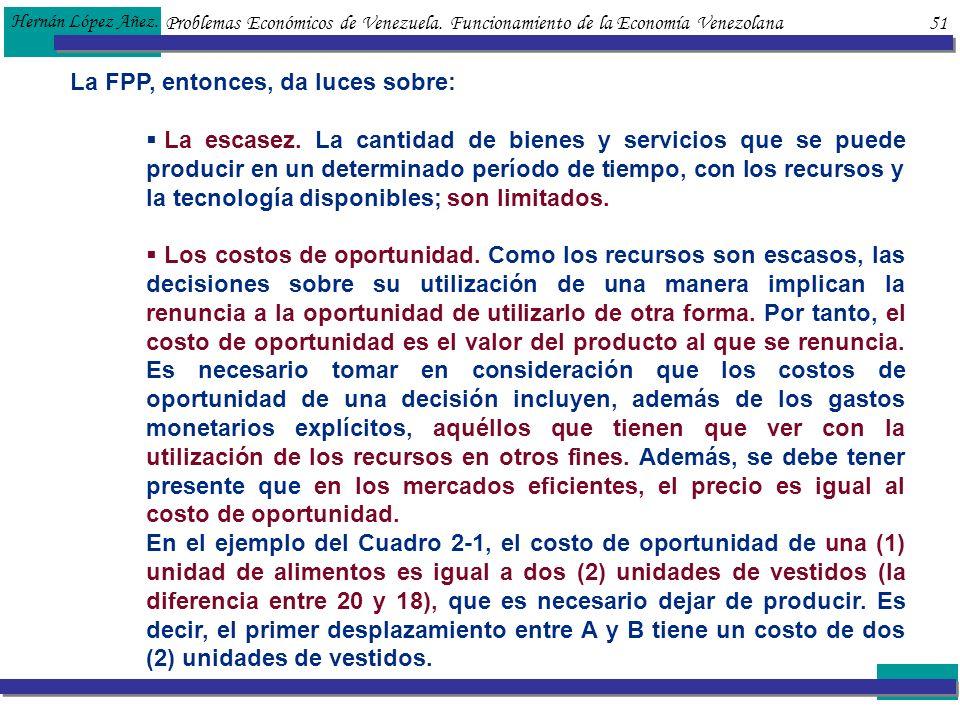 Problemas Económicos de Venezuela. Funcionamiento de la Economía Venezolana 51 Hernán López Añez. La FPP, entonces, da luces sobre: La escasez. La can