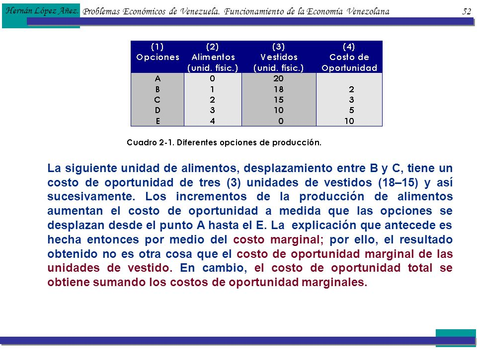 Problemas Económicos de Venezuela. Funcionamiento de la Economía Venezolana 52 Hernán López Añez. La siguiente unidad de alimentos, desplazamiento ent