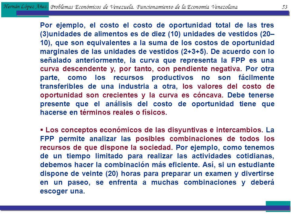 Problemas Económicos de Venezuela. Funcionamiento de la Economía Venezolana 53 Hernán López Añez. Por ejemplo, el costo el costo de oportunidad total