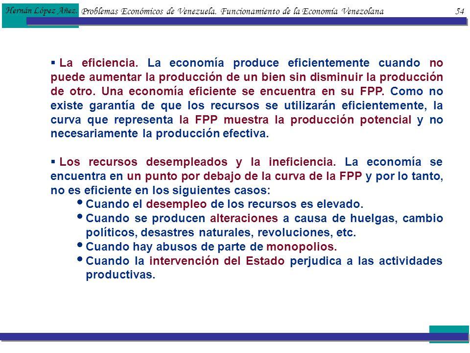 Problemas Económicos de Venezuela. Funcionamiento de la Economía Venezolana 54 Hernán López Añez. La eficiencia. La economía produce eficientemente cu