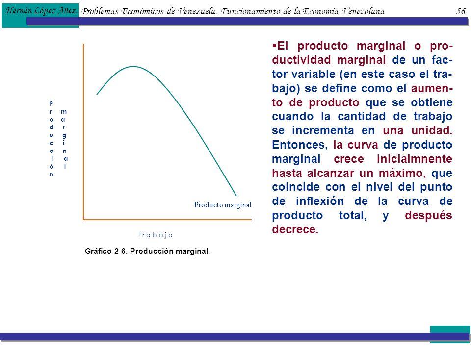 Problemas Económicos de Venezuela. Funcionamiento de la Economía Venezolana 56 Hernán López Añez. P r m o a d r u g c i c n i a ó l n T r a b a j o Gr