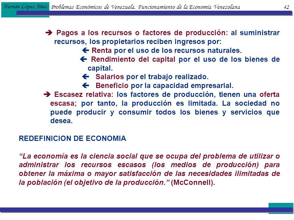Problemas Económicos de Venezuela. Funcionamiento de la Economía Venezolana 42 Hernán López Añez. Pagos a los recursos o factores de producción: al su