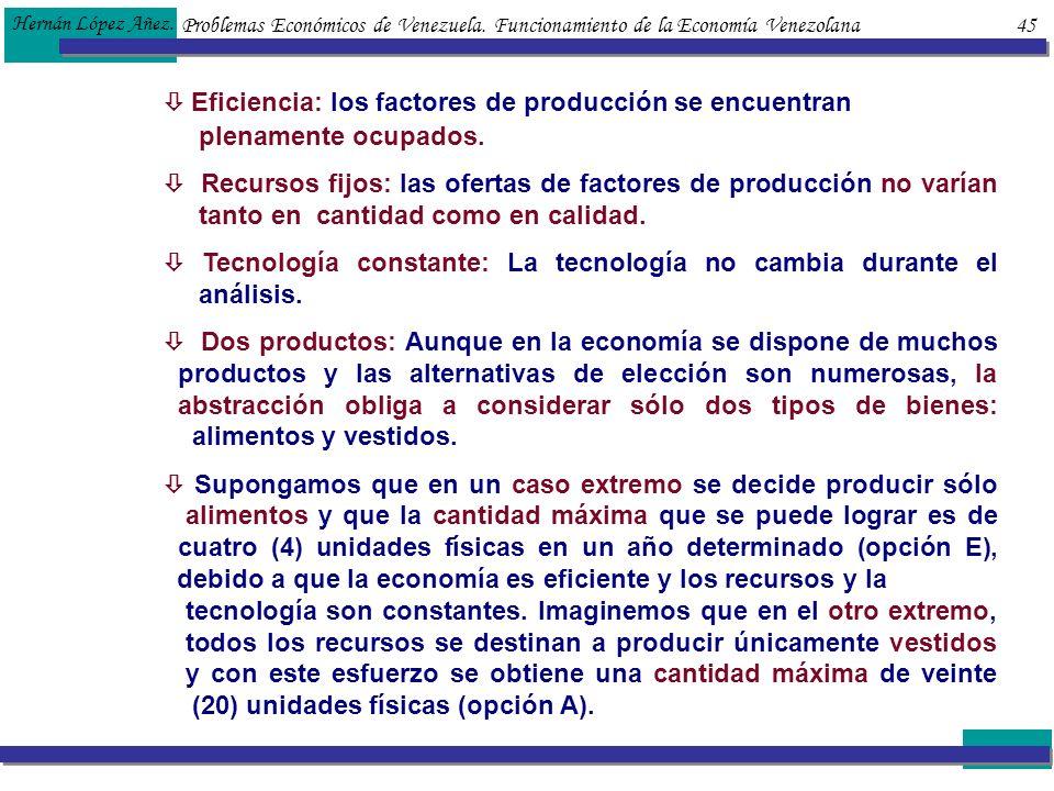 Problemas Económicos de Venezuela. Funcionamiento de la Economía Venezolana 45 Hernán López Añez. Eficiencia: los factores de producción se encuentran