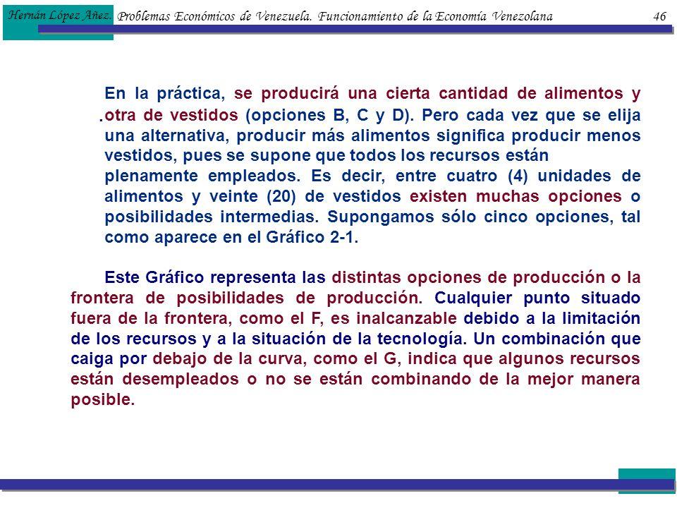 Problemas Económicos de Venezuela. Funcionamiento de la Economía Venezolana 46 Hernán López Añez.. En la práctica, se producirá una cierta cantidad de