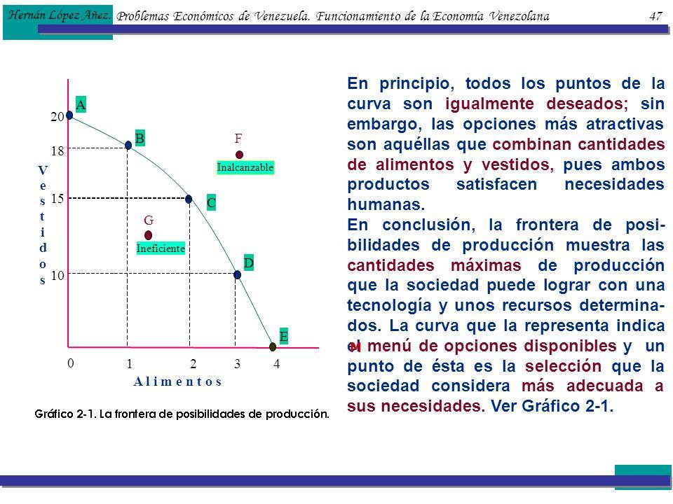 Problemas Económicos de Venezuela. Funcionamiento de la Economía Venezolana 47 Hernán López Añez. En principio, todos los puntos de la curva son igual