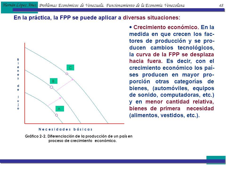 Problemas Económicos de Venezuela. Funcionamiento de la Economía Venezolana 48 Hernán López Añez. En la práctica, la FPP se puede aplicar a diversas s
