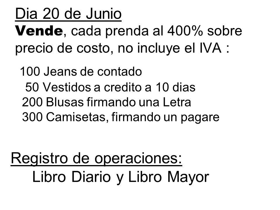 Dia 20 de Junio Vende, cada prenda al 400% sobre precio de costo, no incluye el IVA : 100 Jeans de contado 50 Vestidos a credito a 10 dias 200 Blusas