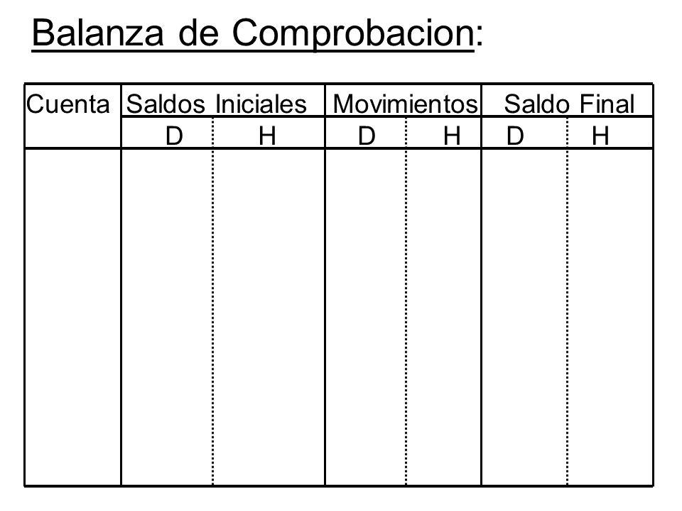 Balanza de Comprobacion: Cuenta Saldos Iniciales Movimientos Saldo Final D H D H D H