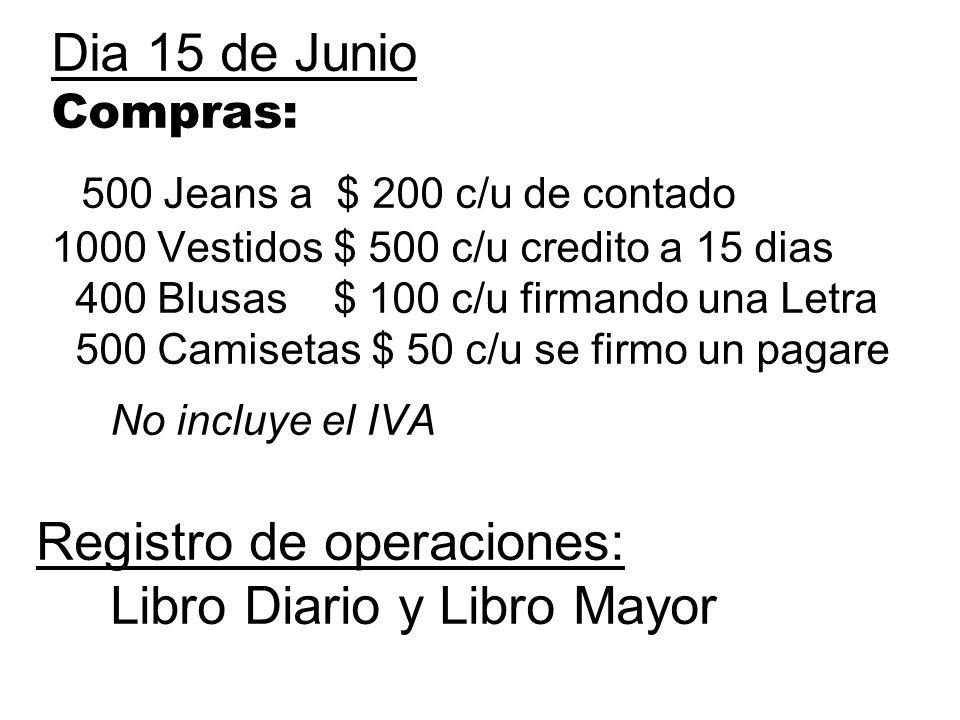 Dia 15 de Junio Compras: 500 Jeans a $ 200 c/u de contado 1000 Vestidos $ 500 c/u credito a 15 dias 400 Blusas $ 100 c/u firmando una Letra 500 Camise