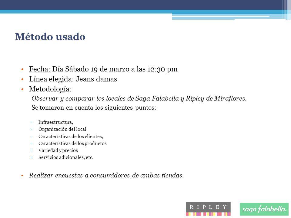 Método usado Fecha: Día Sábado 19 de marzo a las 12:30 pm Línea elegida: Jeans damas Metodología: Observar y comparar los locales de Saga Falabella y Ripley de Miraflores.