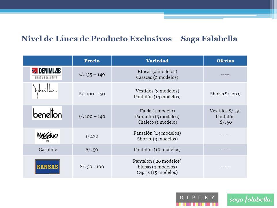 Nivel de Línea de Producto Exclusivos – Saga Falabella PrecioVariedadOfertas s/.