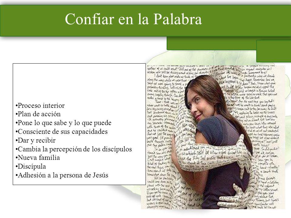 Proyectarse en la Palabra Haz una creación a partir del texto: Ponle título Mírala y escúchala Escribe lo que te dice Señala las palabras claves.