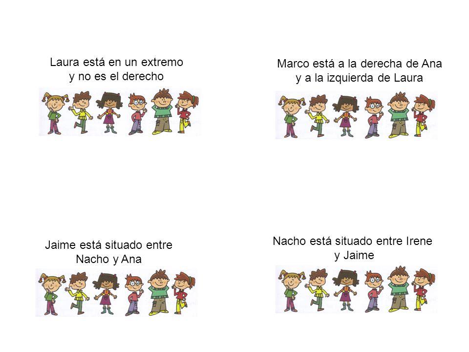 Laura está en un extremo y no es el derecho Marco está a la derecha de Ana y a la izquierda de Laura Jaime está situado entre Nacho y Ana Nacho está s