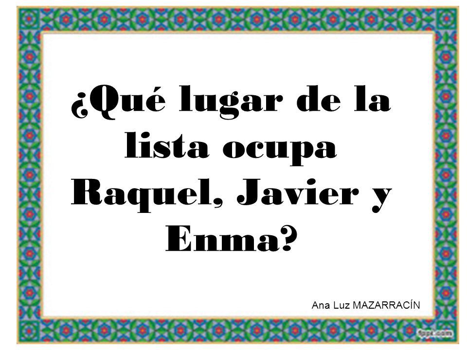 ¿Qué lugar de la lista ocupa Raquel, Javier y Enma? Ana Luz MAZARRACÍN