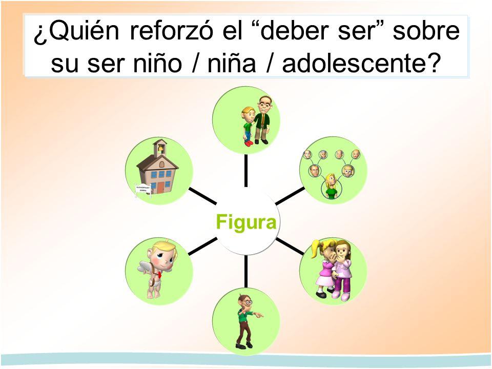Códigos de violencia de género Diferenciación en términos de insultos infantiles durante la educación primaria Muchos de los cuales, inician en preescolar Asesoría educativa y prevención, S.A.