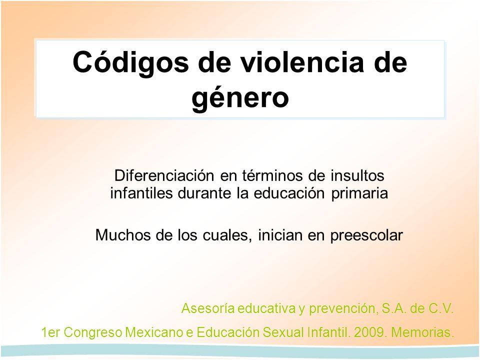 Códigos de violencia de género Diferenciación en términos de insultos infantiles durante la educación primaria Muchos de los cuales, inician en preesc