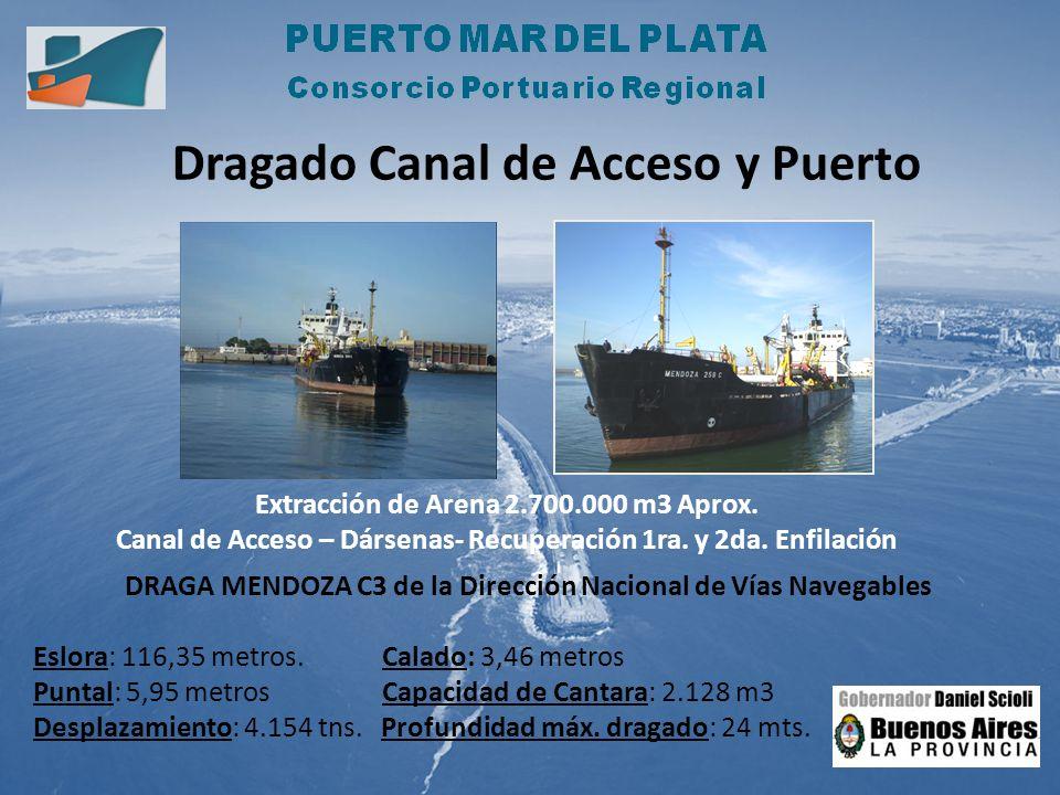 Dragado Canal de Acceso y Puerto Extracción de Arena 2.700.000 m3 Aprox. Canal de Acceso – Dársenas- Recuperación 1ra. y 2da. Enfilación DRAGA MENDOZA