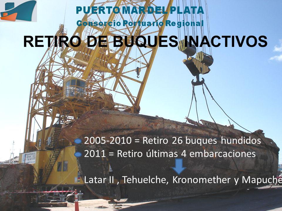 RETIRO DE BUQUES INACTIVOS 2005-2010 = Retiro 26 buques hundidos 2011 = Retiro últimas 4 embarcaciones Latar II, Tehuelche, Kronomether y Mapuche