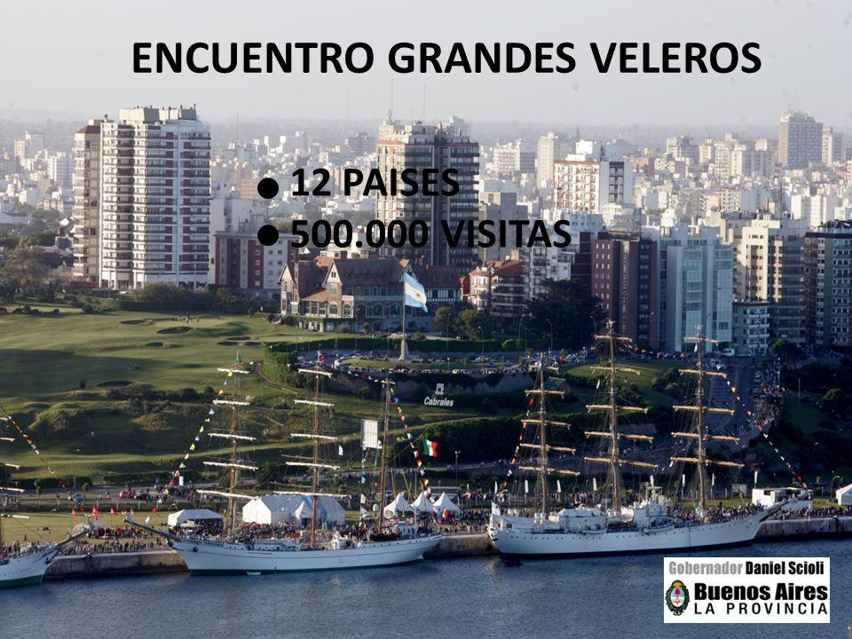 ENCUENTRO GRANDES VELEROS 12 PAISES 500.000 VISITAS
