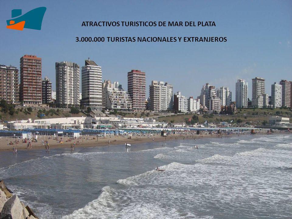 3.000.000 TURISTAS NACIONALES Y EXTRANJEROS