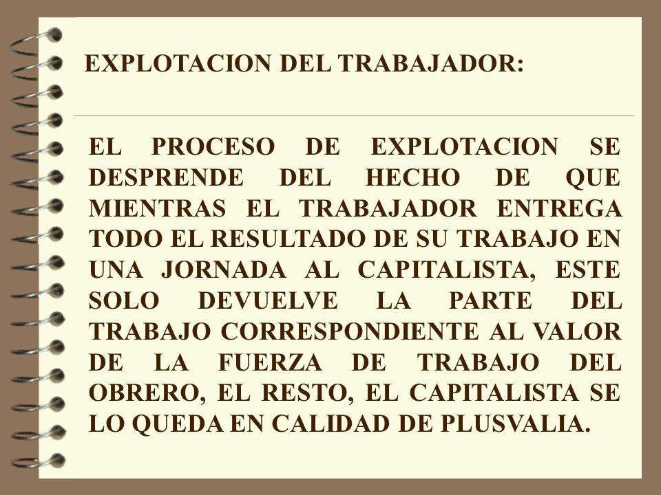 EL PROCESO DE EXPLOTACION SE DESPRENDE DEL HECHO DE QUE MIENTRAS EL TRABAJADOR ENTREGA TODO EL RESULTADO DE SU TRABAJO EN UNA JORNADA AL CAPITALISTA, ESTE SOLO DEVUELVE LA PARTE DEL TRABAJO CORRESPONDIENTE AL VALOR DE LA FUERZA DE TRABAJO DEL OBRERO, EL RESTO, EL CAPITALISTA SE LO QUEDA EN CALIDAD DE PLUSVALIA.