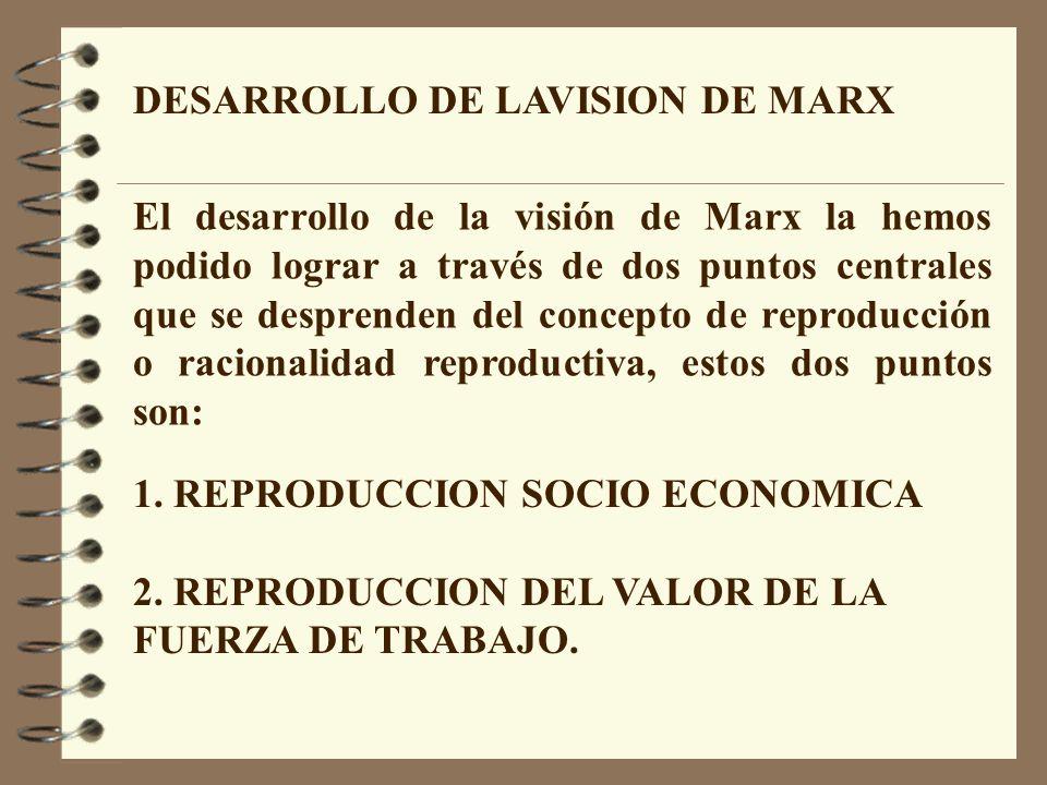 DESARROLLO DE LAVISION DE MARX El desarrollo de la visión de Marx la hemos podido lograr a través de dos puntos centrales que se desprenden del concepto de reproducción o racionalidad reproductiva, estos dos puntos son: 1.