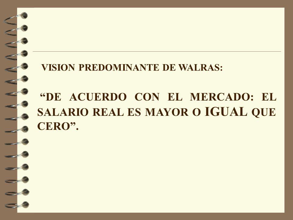 VISION PREDOMINANTE DE WALRAS: DE ACUERDO CON EL MERCADO: EL SALARIO REAL ES MAYOR O IGUAL QUE CERO.