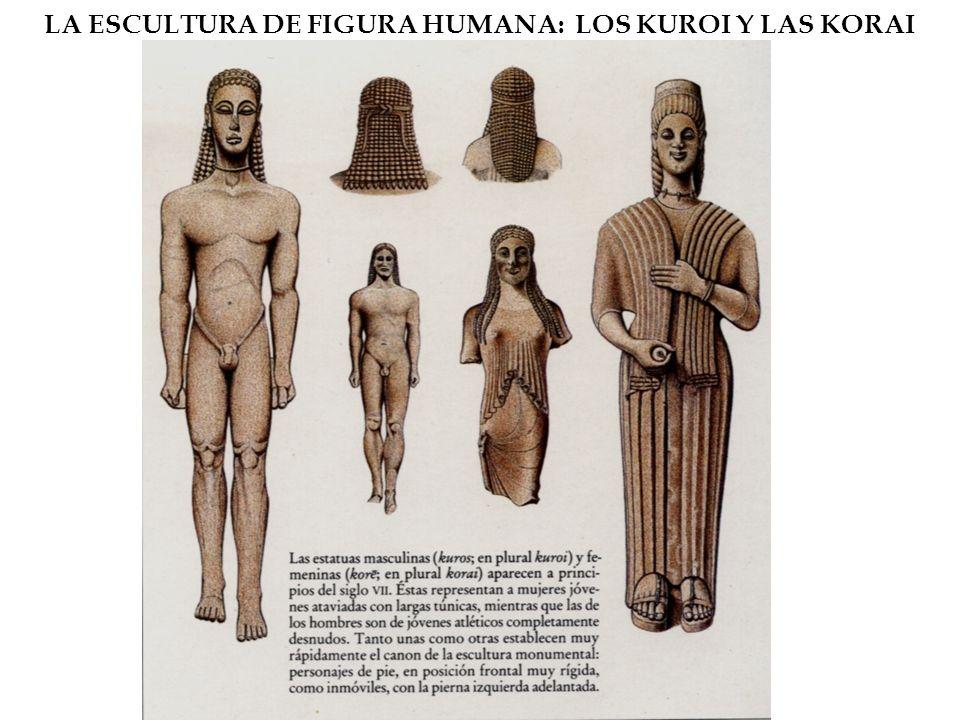 EL SIGLO VI La escultura votiva y funeraria: - las estelas y las esfinges - las koraí - los koúroi La escultura de los templos: - los frontones - los frisos - acróteras y antefijas