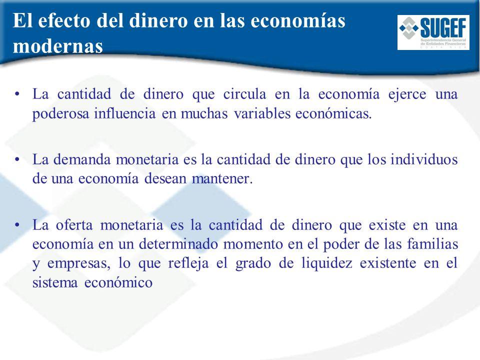 La cantidad de dinero que circula en la economía ejerce una poderosa influencia en muchas variables económicas. La demanda monetaria es la cantidad de