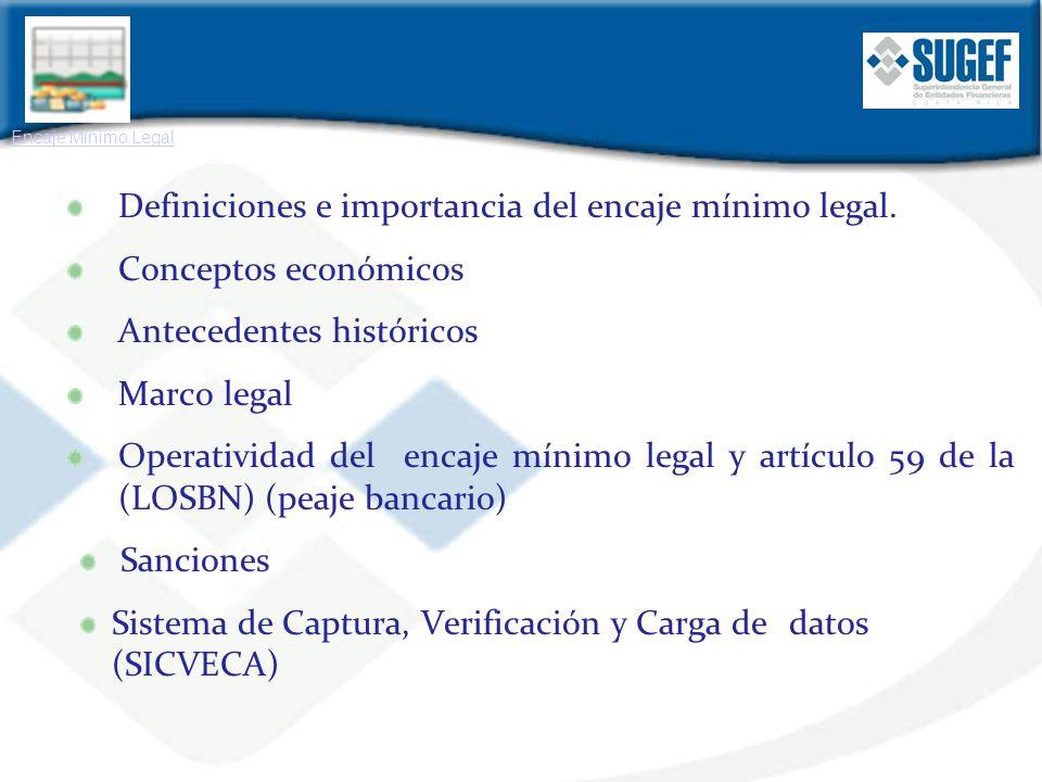 Definiciones e importancia del encaje mínimo legal. Conceptos económicos Antecedentes históricos Marco legal Operatividad del encaje mínimo legal y ar