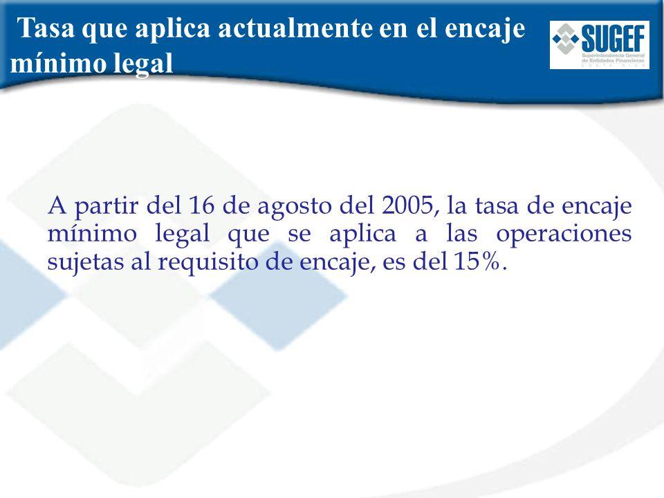 Tasa que aplica actualmente en el encaje mínimo legal A partir del 16 de agosto del 2005, la tasa de encaje mínimo legal que se aplica a las operacion