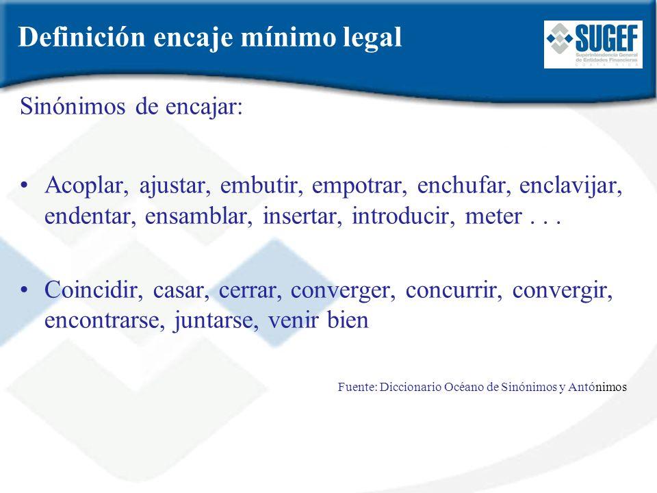 Catálogo de cuentas encaje mínimo legal La Junta Directiva del BCCR en el año 1996, definió a través del Reglamento sobre las Regulaciones de Política Monetaria, las operaciones sujetas al requisito de encaje, de una manera conceptual y no desde el punto de vista contable, por lo que entre las partes usuarias (SUGEF – BCCR), de la clase de datos Encaje Legal, se procedió a confeccionar una tabla denomina Catálogo de Encaje Legal, con la especificación de los rubros que deben reportarse y el detalle requerido de cada uno de ellos.