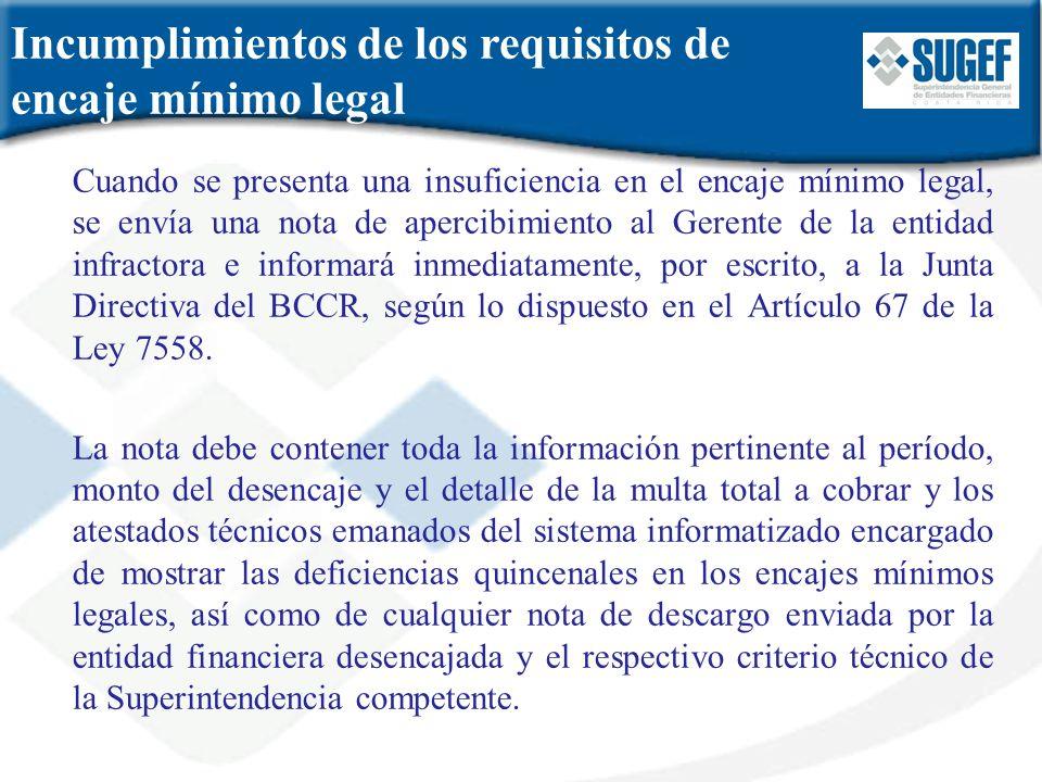 Incumplimientos de los requisitos de encaje mínimo legal Cuando se presenta una insuficiencia en el encaje mínimo legal, se envía una nota de apercibi