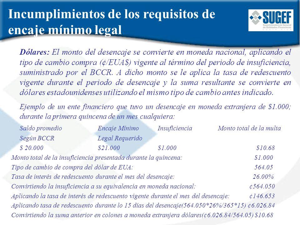 Incumplimientos de los requisitos de encaje mínimo legal Dólares: El monto del desencaje se convierte en moneda nacional, aplicando el tipo de cambio
