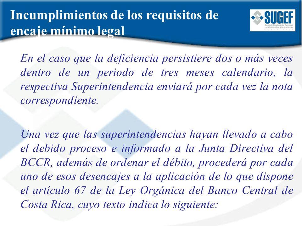 Incumplimientos de los requisitos de encaje mínimo legal En el caso que la deficiencia persistiere dos o más veces dentro de un periodo de tres meses