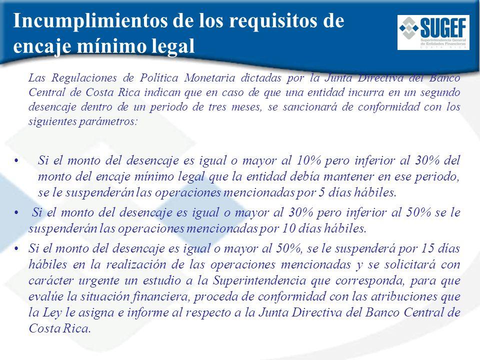 Incumplimientos de los requisitos de encaje mínimo legal Las Regulaciones de Política Monetaria dictadas por la Junta Directiva del Banco Central de C