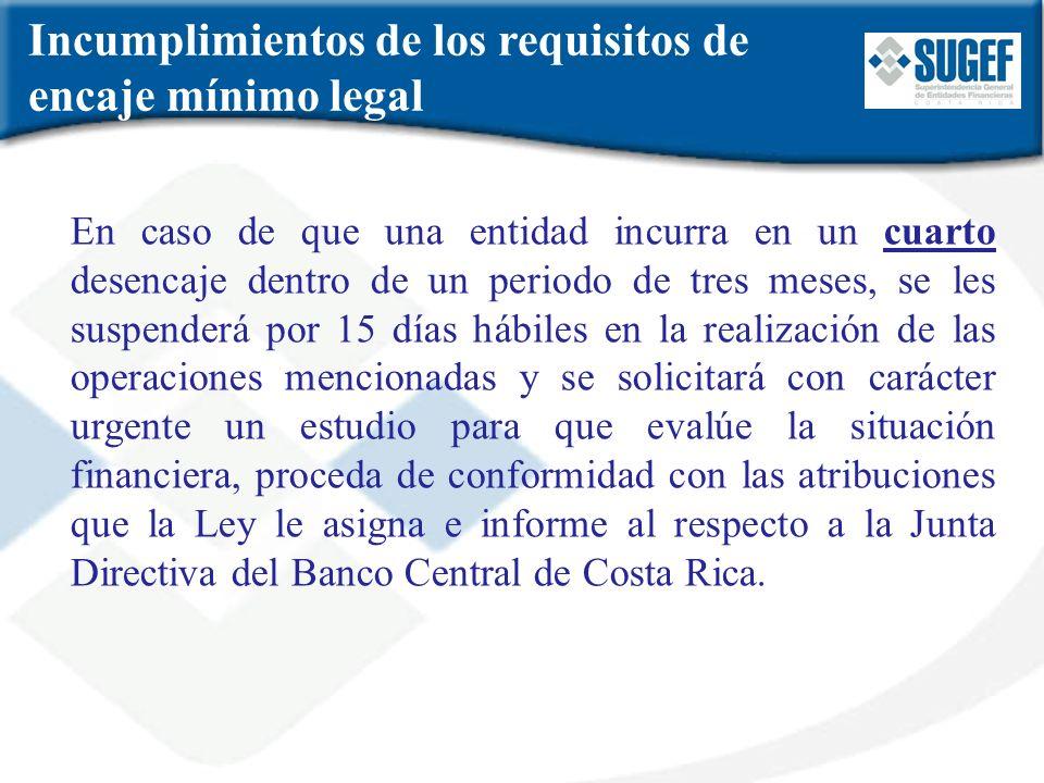 Incumplimientos de los requisitos de encaje mínimo legal En caso de que una entidad incurra en un cuarto desencaje dentro de un periodo de tres meses,