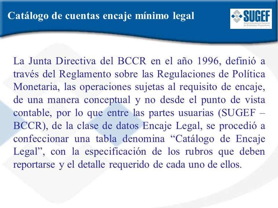 Catálogo de cuentas encaje mínimo legal La Junta Directiva del BCCR en el año 1996, definió a través del Reglamento sobre las Regulaciones de Política