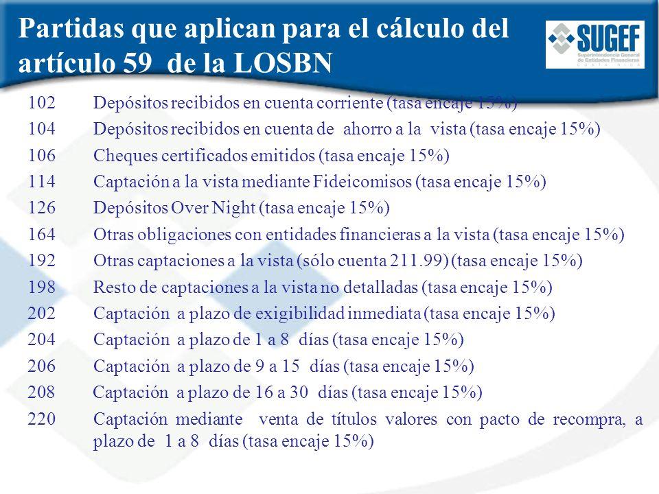 Partidas que aplican para el cálculo del artículo 59 de la LOSBN 102 Depósitos recibidos en cuenta corriente (tasa encaje 15%) 104 Depósitos recibidos