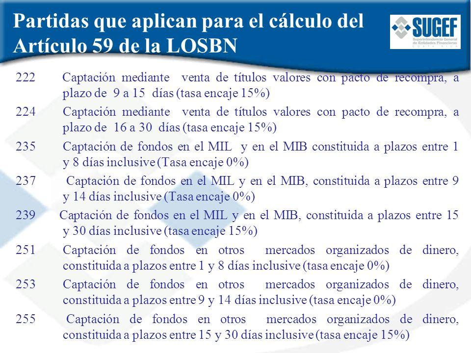 Partidas que aplican para el cálculo del Artículo 59 de la LOSBN 222 Captación mediante venta de títulos valores con pacto de recompra, a plazo de 9 a