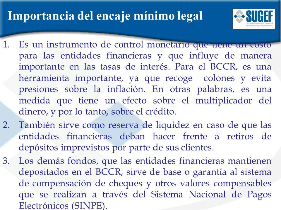 1. Es un instrumento de control monetario que tiene un costo para las entidades financieras y que influye de manera importante en las tasas de interés